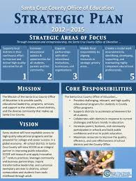 hr strategy template what are strategic plan template