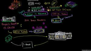 China Flag Ww2 Data On Chinese Us Balance Of Payments Video Khan Academy