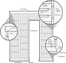 Bookcase Plan Build A Bookcase Plan How To Build A Bookcase Step By Step
