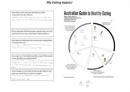 analysis food and nutrition above the australian curriculum