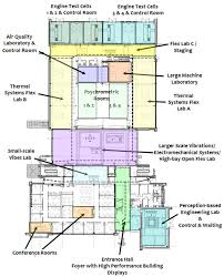 Laboratory Floor Plan Herrick Naming Mechanical Engineering Purdue University