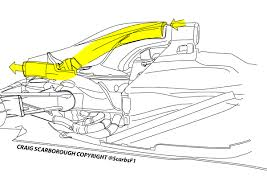 mclaren f1 drawing mclaren roll hoop and cooling arrangement scarbsf1 u0027s blog