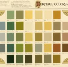 how to choose colors for home interior how to choose colors for home interior sougi me