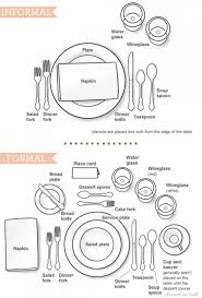 how do you set a table properly how to properly set a table alexan events denver wedding