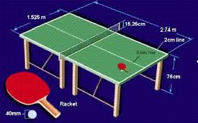 10 rules of table tennis table tennis game rules theblogreaders com
