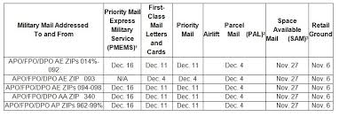 u s postal service releases military mailing deadlines for the