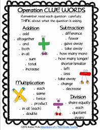 math operation clue words including a clue word cut u0026 paste study
