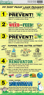 lawn care programs for do it yourself 7 best lawn care images on lawn gardening and plants