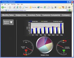 Business Intelligence Vision Statement Exles by Dashboard Based Business Intelligence Systems Graziadio