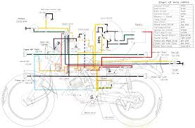 simple motorcycle wiring diagram for choppers and cafe racers