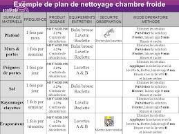 plan de nettoyage et de d駸infection cuisine plan de nettoyage cuisine collective 52 images cuisine plan de