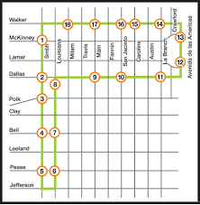 Metro Rail Houston Map by Transportation U0026 Getting Around Houston
