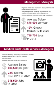 public health administration salary careers in public administration infographic online mpa degree