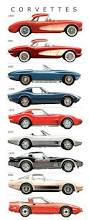 Chauffeuse Convertible 1 Place But by 145 Best Retro Rides Images On Pinterest Vintage Cars Car And