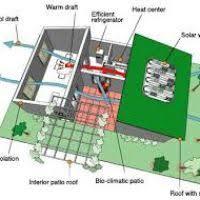 house design energy saving thesouvlakihouse com