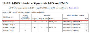 mdio mdc on other mio u0027s community forums