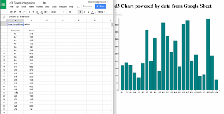 Google Spreadsheet App Creating A D3 Chart With Data From Google Sheets Ben Collins