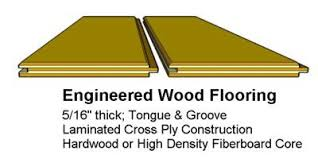 installing engineered wood flooring installation