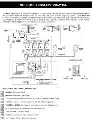 honeywell y plan wiring how to harvest rainwater diagram water