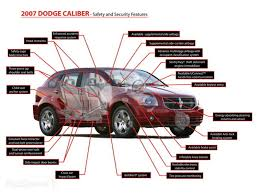 2011 Dodge Caliber Mainstreet Mpg 2007 Dodge Caliber Picture 56398 Top Speed Places To Visit