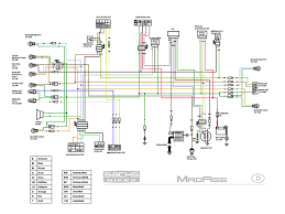 wiring diagram 50cc scooter zen wiring diagram components