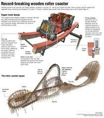 Is There A Six Flags In Pennsylvania Newsela Who Will Challenge Goliath New Giant Wooden Roller