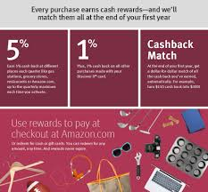 get 5 cashback on purchase no annual fee discover it credit card offers
