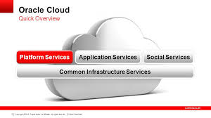 developing java applications in the cloud oracle java cloud