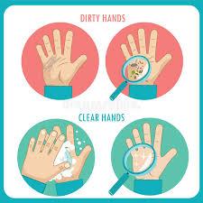 fläche kreis schmutzige hände klare hände vorher und nachher handhygiene flache