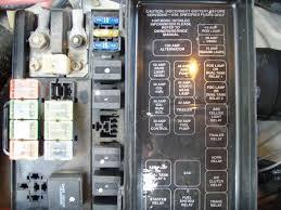 2001 dodge ram 2500 fuse box location wiring diagrams schematics
