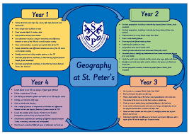 Different Types Of Maps Geography U2013 St Peter U0027s Catholic First Academy