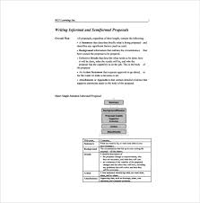 sample informal proposal template 5 free documents in pdf