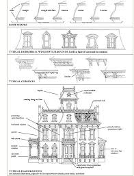 Second Empire Floor Plans Victorian House Second Empire 1855 1885 Roof Shapes Dormers
