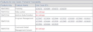 Requirements Traceability Matrix Template Excel Requirements Traceability Matrix Rtm