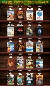 top 20 movies filmed in hawaii most popular hawaii movies