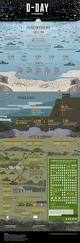 d day map on pinterest normandy map d day ww2 and d day invasion