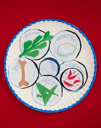what is on a passover seder plate color the passover seder plate worksheet education