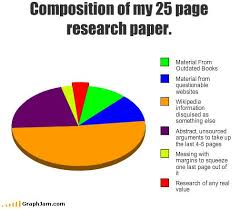 Memes About Writing Papers - 10 best crwt images on pinterest funniest pictures funny photos