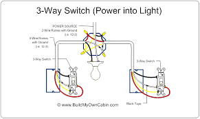 3 way switch wiring diagram at apoundofhope