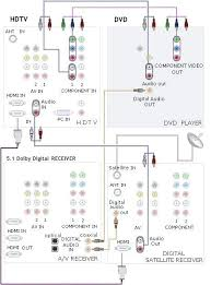 home theater wiring diagram as well as electrical wiring diagrams