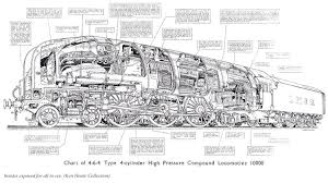 gresley pacifics also w1 class