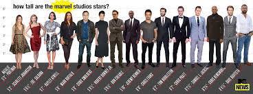 picture height who s the tallest avenger check out our marvel height chart mtv