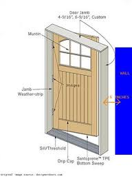 Frame Exterior Door Large Gap Between New Door Frame And Wall On Exterior Door