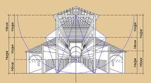 der goldene schnitt architektur tetraspace