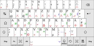 german keyboard layout wikipedia
