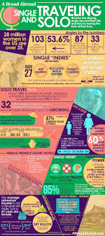 travel info images 144 best travel infographics images travel tips jpg
