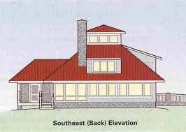 Plans For Passive Solar Homes - Solar powered home designs