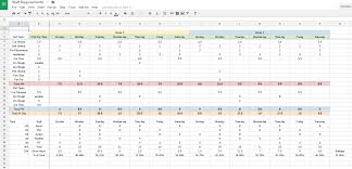Labor Tracking Spreadsheet Turf Hacker Digital Job Board The Key To My Success In 2014
