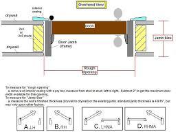 Interior Doors Sizes Mesmerizing Interior Door Rough Opening Guide Contemporary Best
