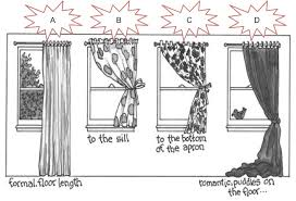 Width Of Curtains For Windows Curtains Curtain Measurements For Sliding Door Width By Length